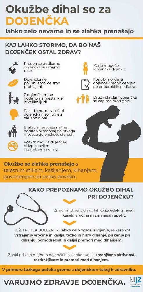 Preventiva proti okužbam dihal