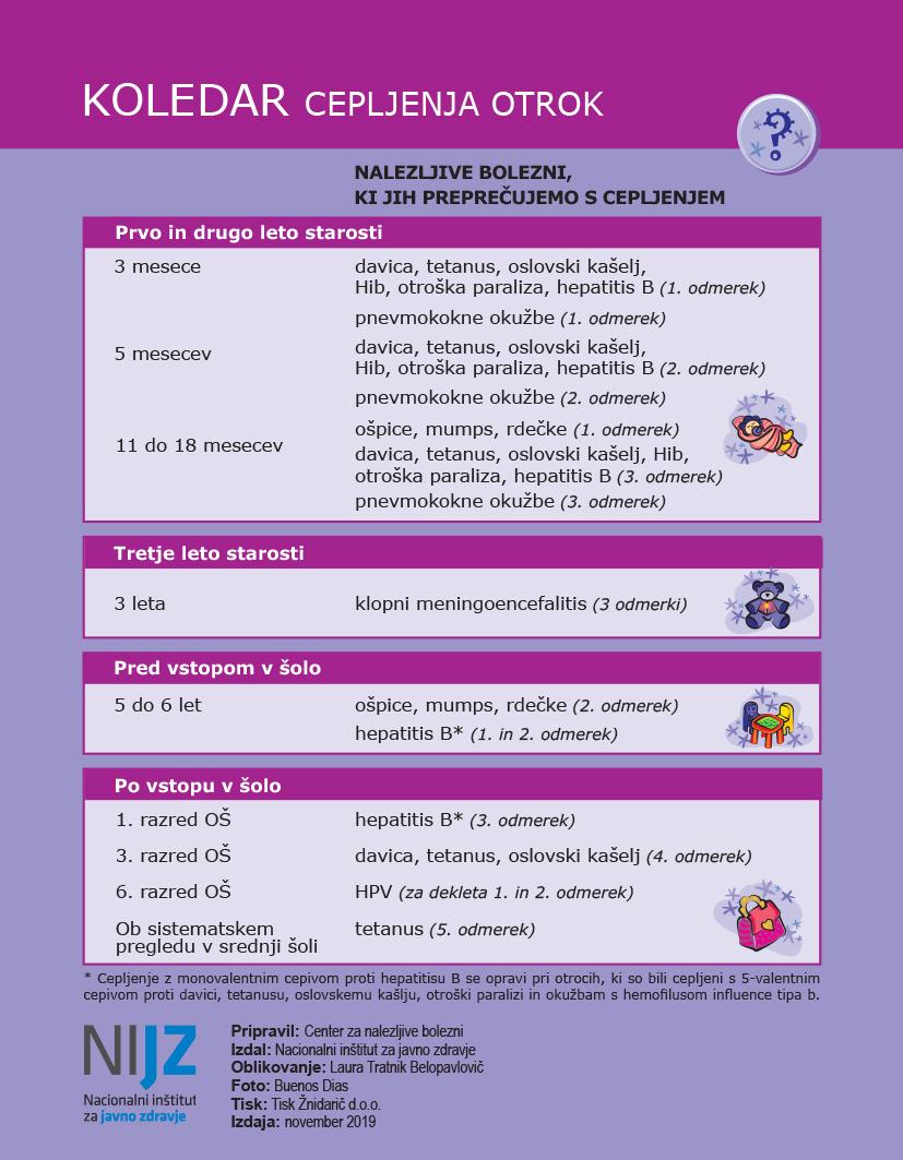 koledar cepljenja otrok