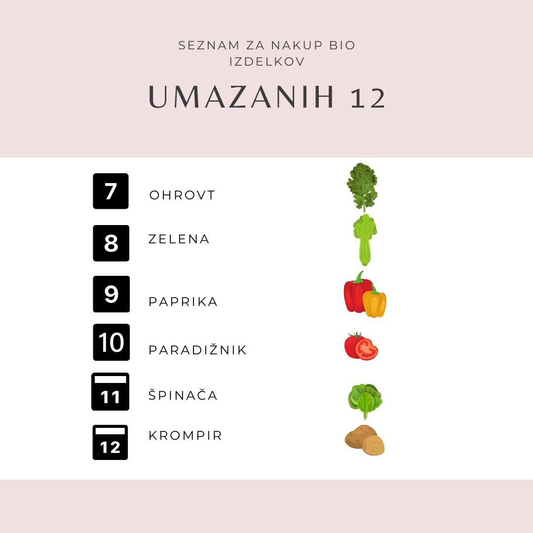 umazanih 12